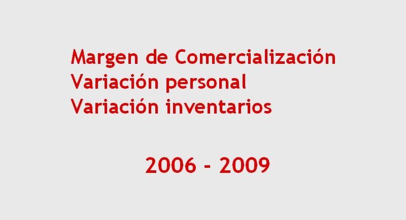 En este momento estás viendo Margen de Comercialización, variación personal y variación inventarios 2006-2009